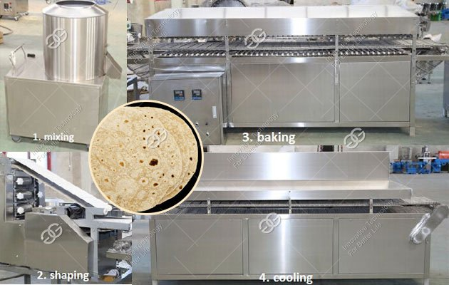 Indian Roti Machine For Sale