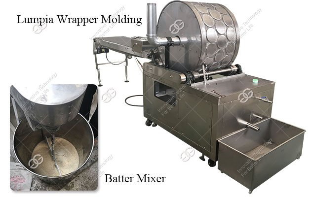Lumpia Wrapping Machine