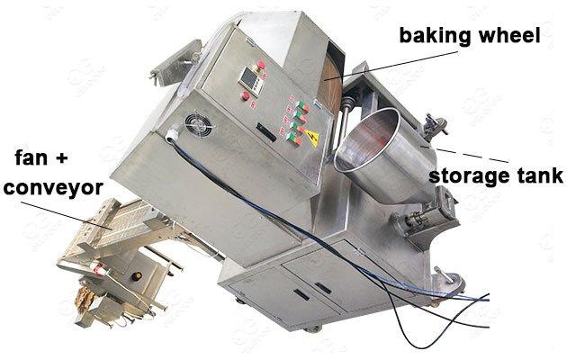 Injera Baking Machine